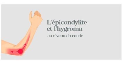 Epicondylite et Hygroma (coude)