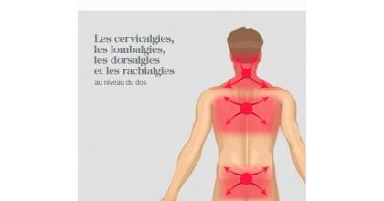 Cervicalgie et Rachialgie
